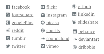 social icons the Social Sidebar Casper Theme supports
