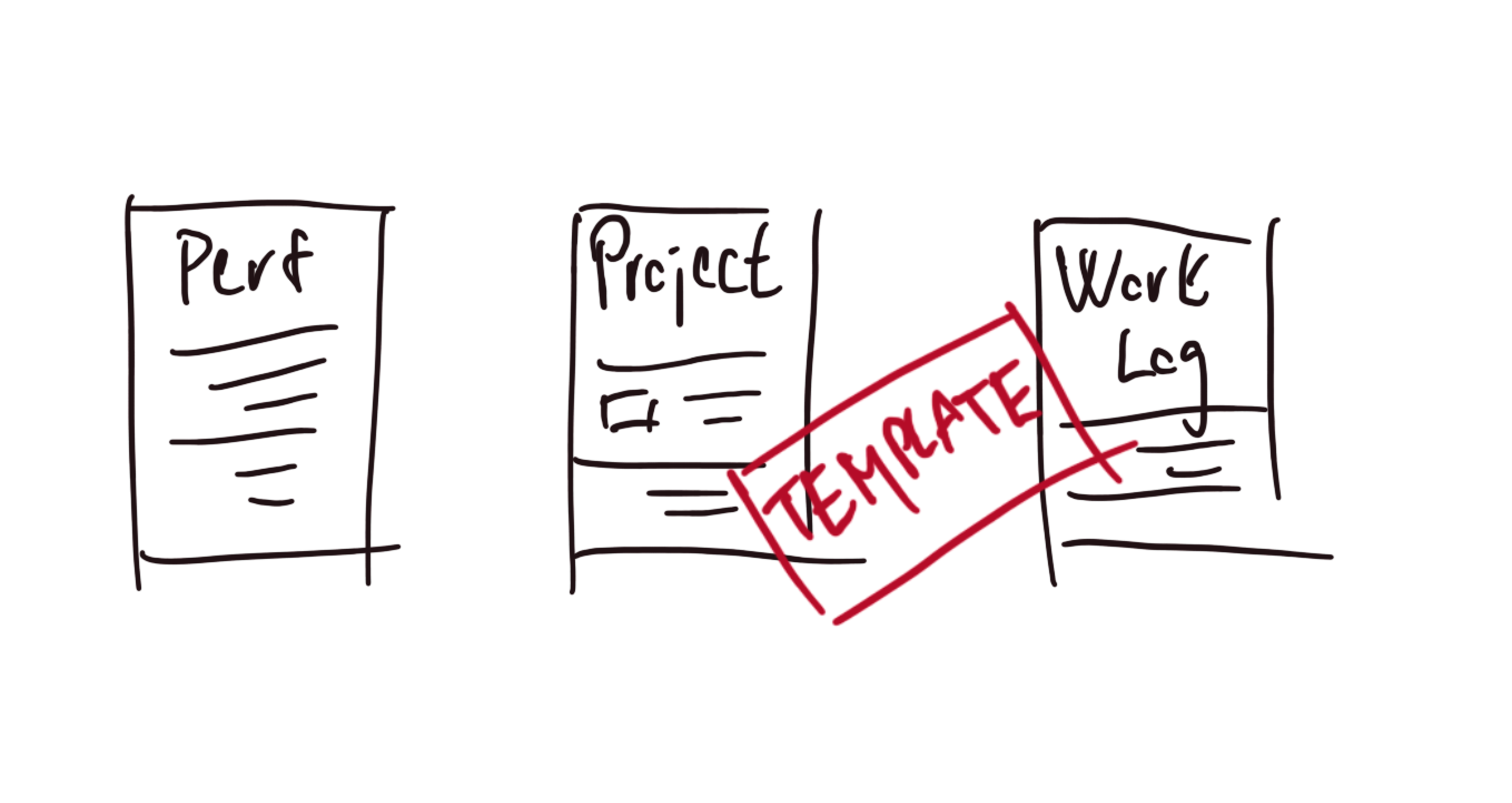 Templates as Inspiration for Software Engineers and Engineering Managers